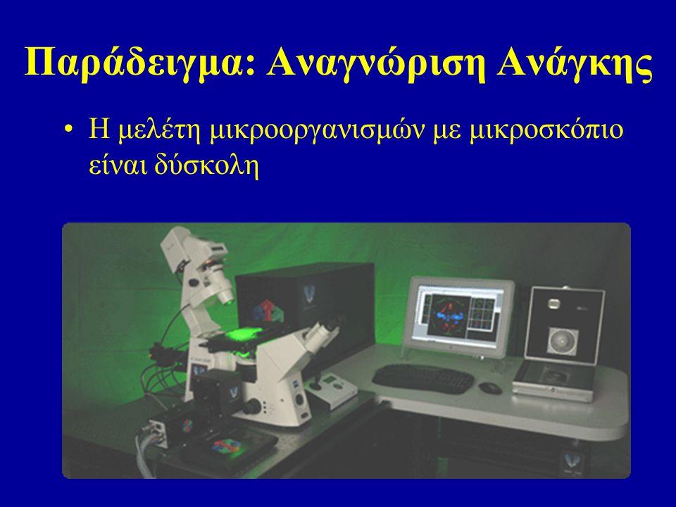Παράδειγμα: Αναγνώριση Ανάγκης Η μελέτη μικροοργανισμών με μικροσκόπιο είναι δύσκολη