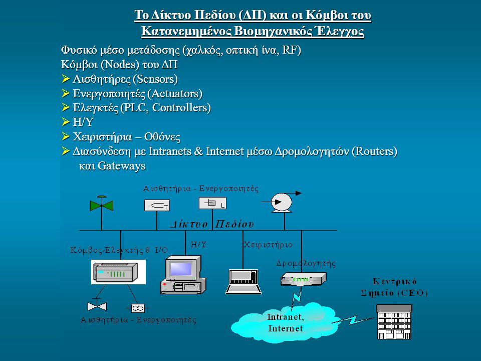 Το Δίκτυο Πεδίου (ΔΠ) και οι Κόμβοι του Κατανεμημένος Βιομηχανικός Έλεγχος Φυσικό μέσο μετάδοσης (χαλκός, οπτική ίνα, RF) Κόμβοι (Nodes) του ΔΠ  Αισθητήρες (Sensors)  Ενεργοποιητές (Actuators)  Ελεγκτές (PLC, Controllers)  H/Y  Χειριστήρια – Οθόνες  Διασύνδεση με Intranets & Internet μέσω Δρομολογητών (Routers) και Gateways και Gateways