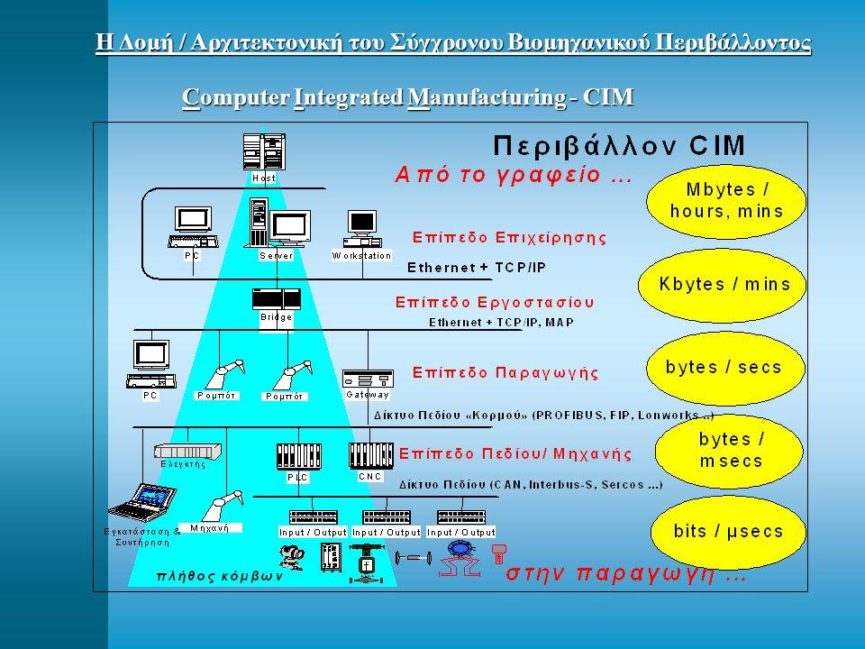 Η Δομή / Αρχιτεκτονική του Σύγχρονου Βιομηχανικού Περιβάλλοντος Computer Integrated Manufacturing - CIM