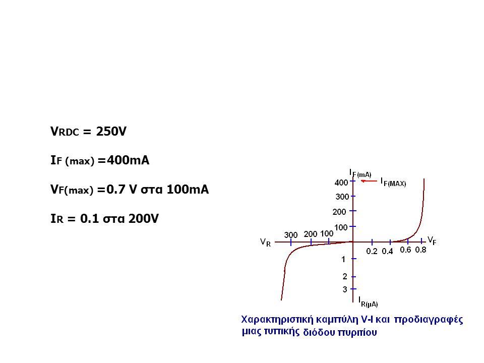 V RDC = 250V I F (max) =400mA V F(max) =0.7 V στα 100mA I R = 0.1 στα 200V