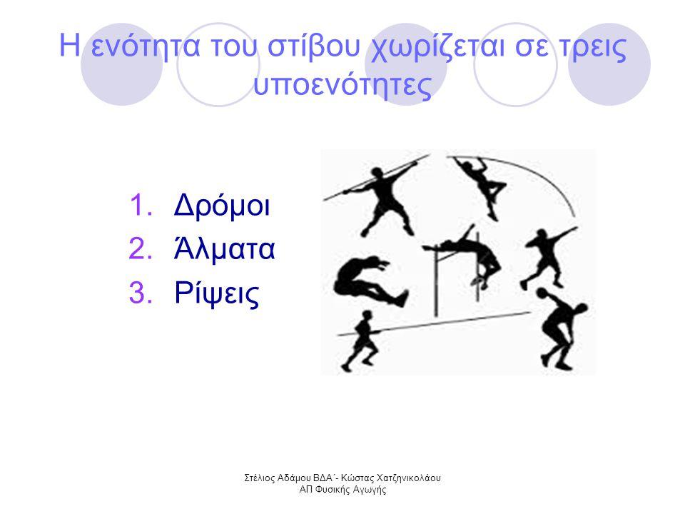 Στέλιος Αδάμου ΒΔΑ΄- Κώστας Χατζηνικολάου ΑΠ Φυσικής Αγωγής Η ενότητα του στίβου χωρίζεται σε τρεις υποενότητες 1.Δρόμοι 2.Άλματα 3.Ρίψεις
