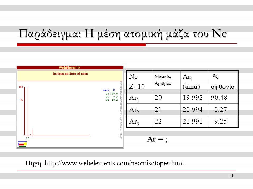 11 Παράδειγμα: H μέση ατομική μάζα του Ne Ne Z=10ΜαζικόςΑριθμός Ar i (amu) %αφθονία Ar 1 2019.99290.48 Ar 2 2120.994 0.27 Ar 3 2221.991 9.25 Ar = ; Πηγή http://www.webelements.com/neon/isotopes.html
