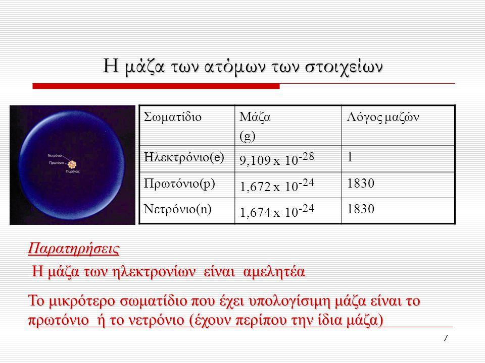 7 Η μάζα των ατόμων των στοιχείων ΣωματίδιοΜάζα (g) Λόγος μαζών Ηλεκτρόνιο(e) 9,109 x 10 -28 1 Πρωτόνιο(p) 1,672 x 10 -24 1830 Νετρόνιο(n) 1,674 x 10 -24 1830 Παρατηρήσεις Ημάζα των ηλεκτρονίων είναι αμελητέα Η μάζα των ηλεκτρονίων είναι αμελητέα Το μικρότερο σωματίδιο που έχει υπολογίσιμη μάζα είναι το πρωτόνιο ή το νετρόνιο (έχουν περίπου την ίδια μάζα)