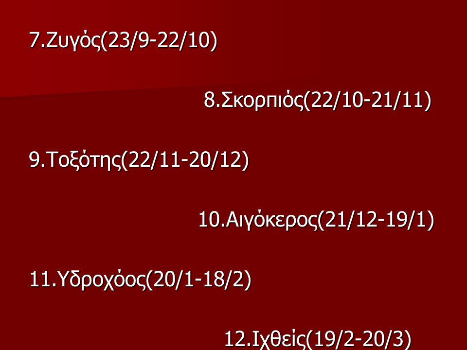 7.Ζυγός(23/9-22/10) 8.Σκορπιός(22/10-21/11) 8.Σκορπιός(22/10-21/11)9.Τοξότης(22/11-20/12) 10.Αιγόκερος(21/12-19/1) 10.Αιγόκερος(21/12-19/1)11.Υδροχόος
