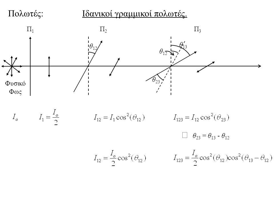 Φυσικό Φως Π1Π1 Π2Π2 Π3Π3 θ 12 θ 13 θ 23 θ 12   θ 23 = θ 13 - θ 12 Ιδανικοί γραμμικοί πολωτές. Πολωτές: