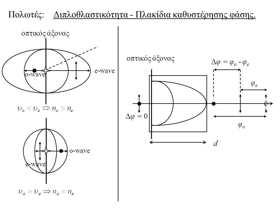 o-wave e-wave ο-wave Πολωτές: Δφ = φ o - φ e Δφ = 0 φeφe φoφo d Διπλοθλαστικότητα - Πλακίδια καθυστέρησης φάσης. οπτικός άξονας