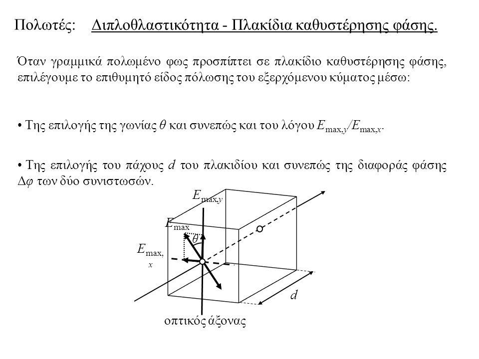 d θ E max E max, x E max,y Πολωτές: Διπλοθλαστικότητα - Πλακίδια καθυστέρησης φάσης. Όταν γραμμικά πολωμένο φως προσπίπτει σε πλακίδιο καθυστέρησης φά