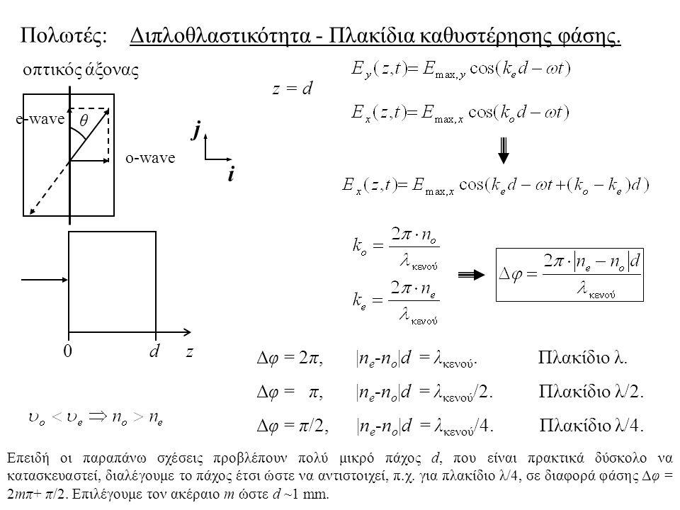 Διπλοθλαστικότητα - Πλακίδια καθυστέρησης φάσης. Πολωτές: d0z θ i j z = d e-wave o-wave οπτικός άξονας Δφ = 2π, |n e -n o |d = λ κενού. Πλακίδιο λ. Δφ