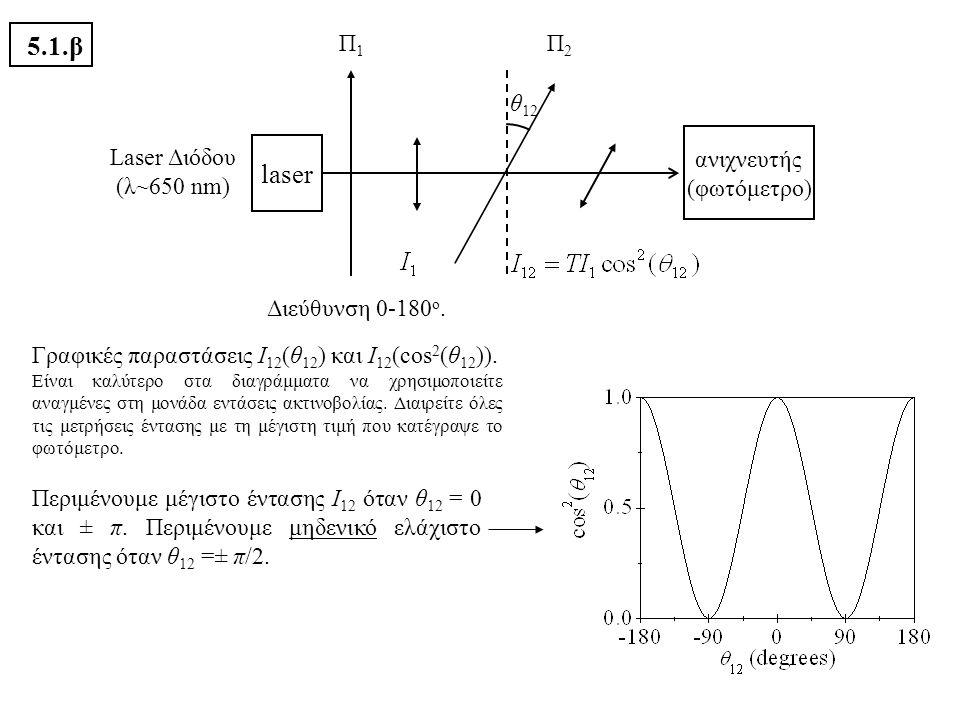 Π1Π1 Π2Π2 θ 12 5.1.β laser Περιμένουμε μέγιστο έντασης Ι 12 όταν θ 12 = 0 και ± π. Περιμένουμε μηδενικό ελάχιστο έντασης όταν θ 12 =± π/2. Διεύθυνση 0