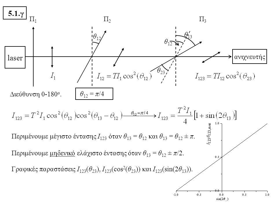 Π1Π1 Π2Π2 Π3Π3 θ 12 θ 13 θ 23 θ 12 laser 5.1.γ Περιμένουμε μέγιστο έντασης Ι 123 όταν θ 13 = θ 12 και θ 13 = θ 12 ± π. Περιμένουμε μηδενικό ελάχιστο έ
