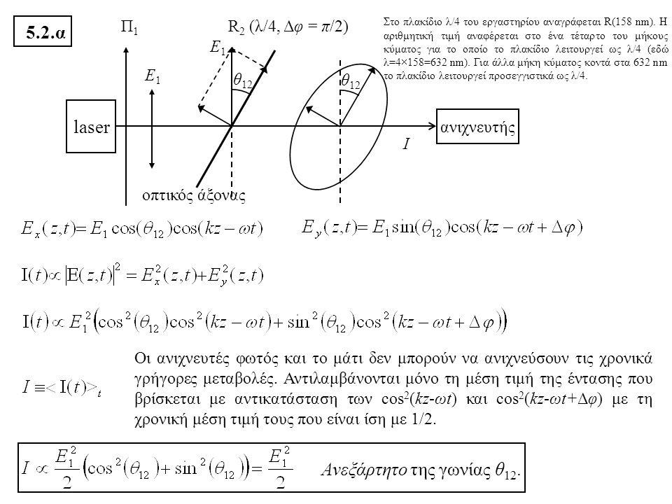 5.2.α Ανεξάρτητο της γωνίας θ 12. Π1Π1 R 2 (λ/4, Δφ = π/2) laser θ 12 ανιχνευτής οπτικός άξονας θ 12 Οι ανιχνευτές φωτός και το μάτι δεν μπορούν να αν