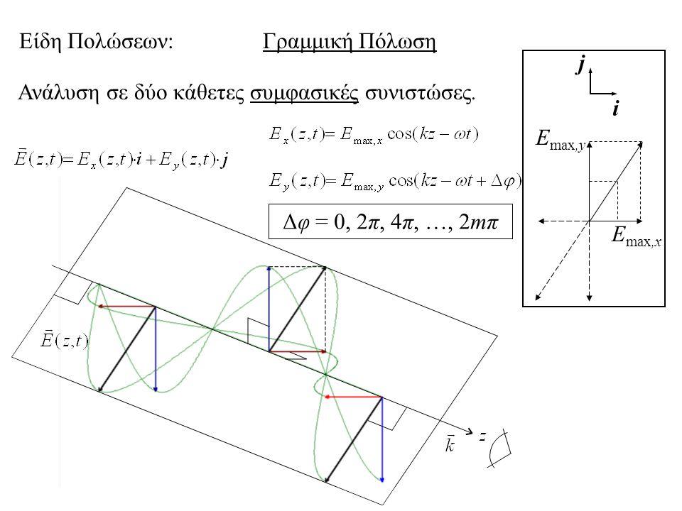 Είδη Πολώσεων:Κυκλική Πόλωση Ε max,x = E max,y = E max (1) (2)