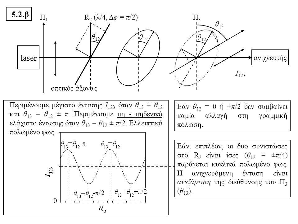 5.2.β Εάν, επιπλέον, οι δυο συνιστώσες στο R 2 είναι ίσες (θ 12 = ±π/4) παράγεται κυκλικά πολωμένο φως. Η ανιχνευόμενη ένταση είναι ανεξάρτητη της διε