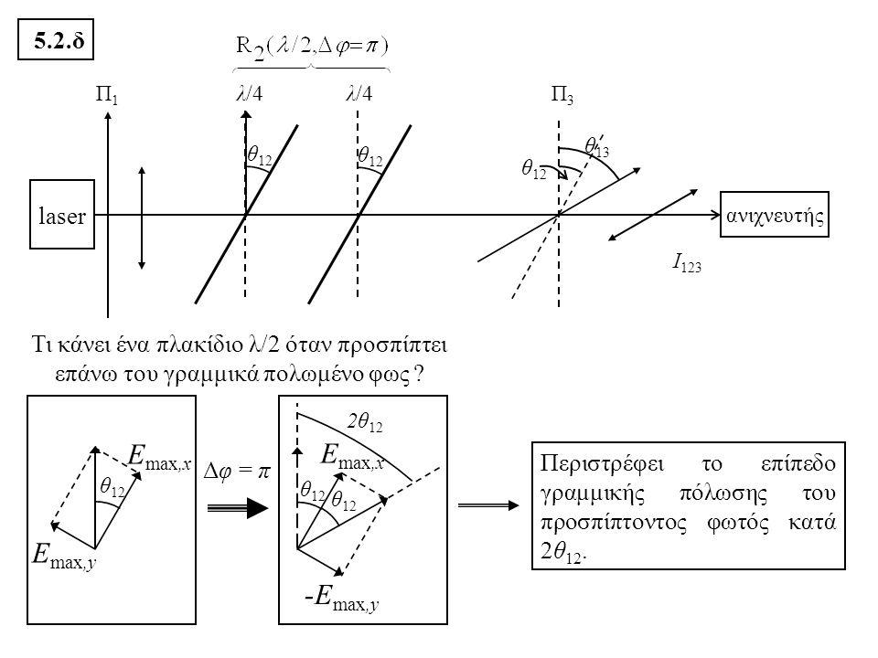 5.2.δ Π1Π1 Π3Π3 θ 12 θ 13 laser θ 12 ανιχνευτής Ι 123 θ 12 λ/4 E max,x E max,y Τι κάνει ένα πλακίδιο λ/2 όταν προσπίπτει επάνω του γραμμικά πολωμένο φ