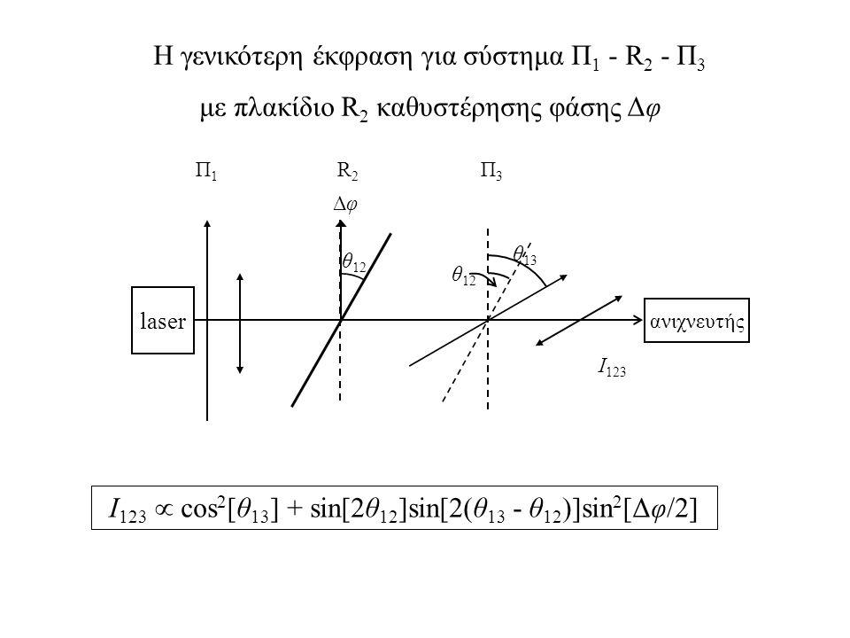 Π1Π1 Π3Π3 θ 12 θ 13 laser θ 12 ανιχνευτής Ι 123 ΔφΔφ R2R2 Η γενικότερη έκφραση για σύστημα Π 1 - R 2 - Π 3 με πλακίδιο R 2 καθυστέρησης φάσης Δφ Ι 123
