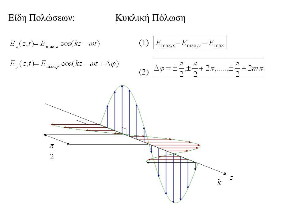 i j E max EyEy ΕxΕx Είδη Πολώσεων:Κυκλική Πόλωση Το διάνυσμα του συνολικού Ηλεκτρικού Πεδίου έχει σταθερό μέτρο Ε max και διαγράφει ελικοειδή τροχιά.
