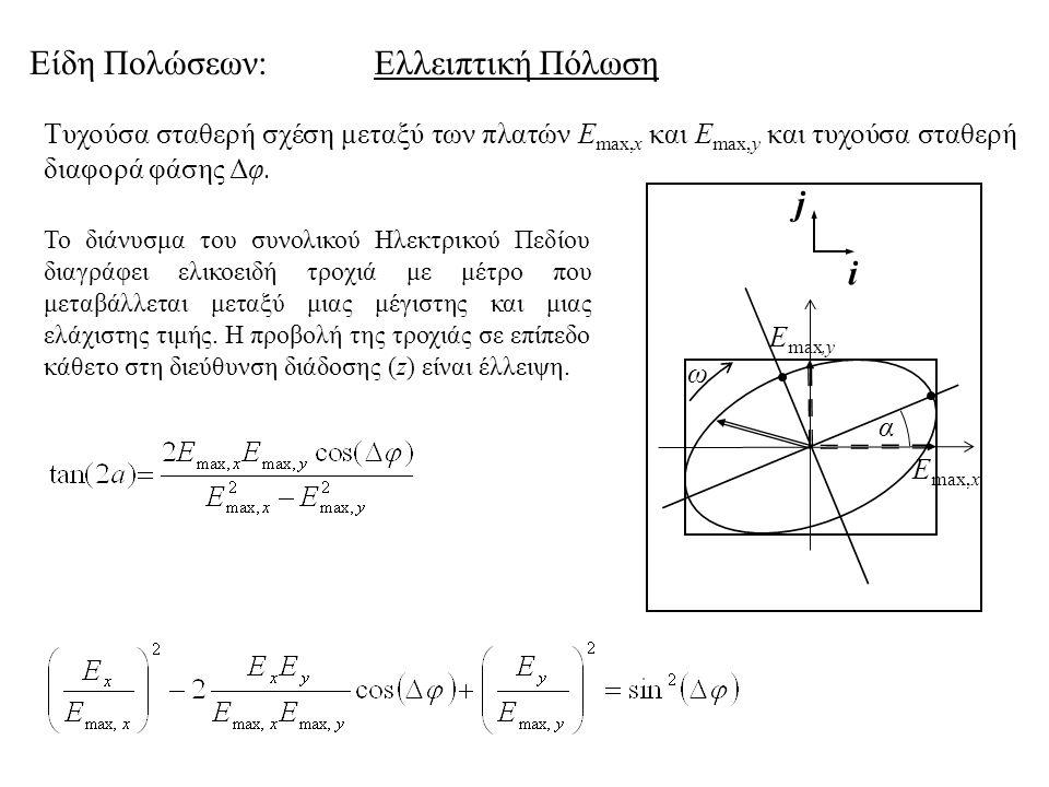 Είδη Πολώσεων:Ελλειπτική Πόλωση Τυχούσα σταθερή σχέση μεταξύ των πλατών Ε max,x και E max,y και τυχούσα σταθερή διαφορά φάσης Δφ. i j α E max,y Ε max,