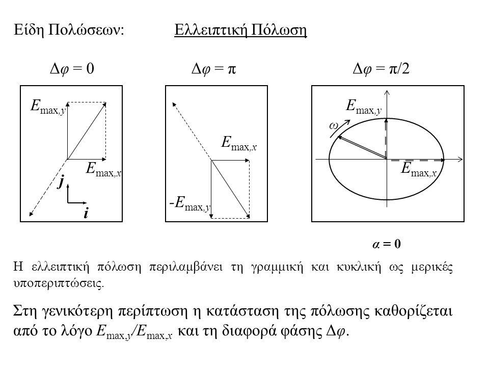i j E max,y Ε max,x Είδη Πολώσεων:Φυσικό Φως Ένας δυνατός τρόπος περιγραφής του Φυσικού Φωτός  Ε max,x = E max,y = E max (1) (2) Η διαφορά φάσης είναι συνάρτηση του χρόνου, Δφ(t).