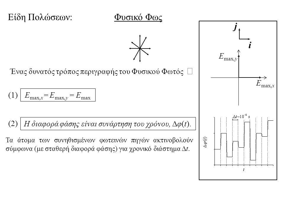 i j E max,y Ε max,x Είδη Πολώσεων:Φυσικό Φως Ένας δυνατός τρόπος περιγραφής του Φυσικού Φωτός  Ε max,x = E max,y = E max (1) (2) Η διαφορά φάσης είνα