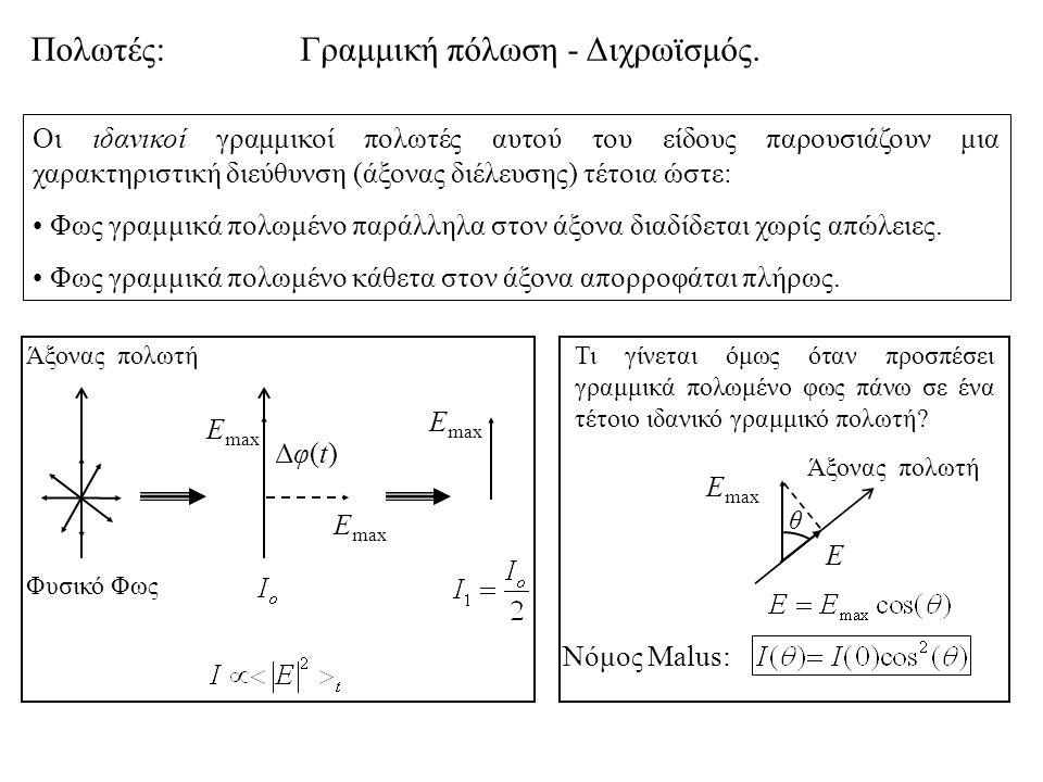 Οι ιδανικοί γραμμικοί πολωτές αυτού του είδους παρουσιάζουν μια χαρακτηριστική διεύθυνση (άξονας διέλευσης) τέτοια ώστε: Φως γραμμικά πολωμένο παράλλη