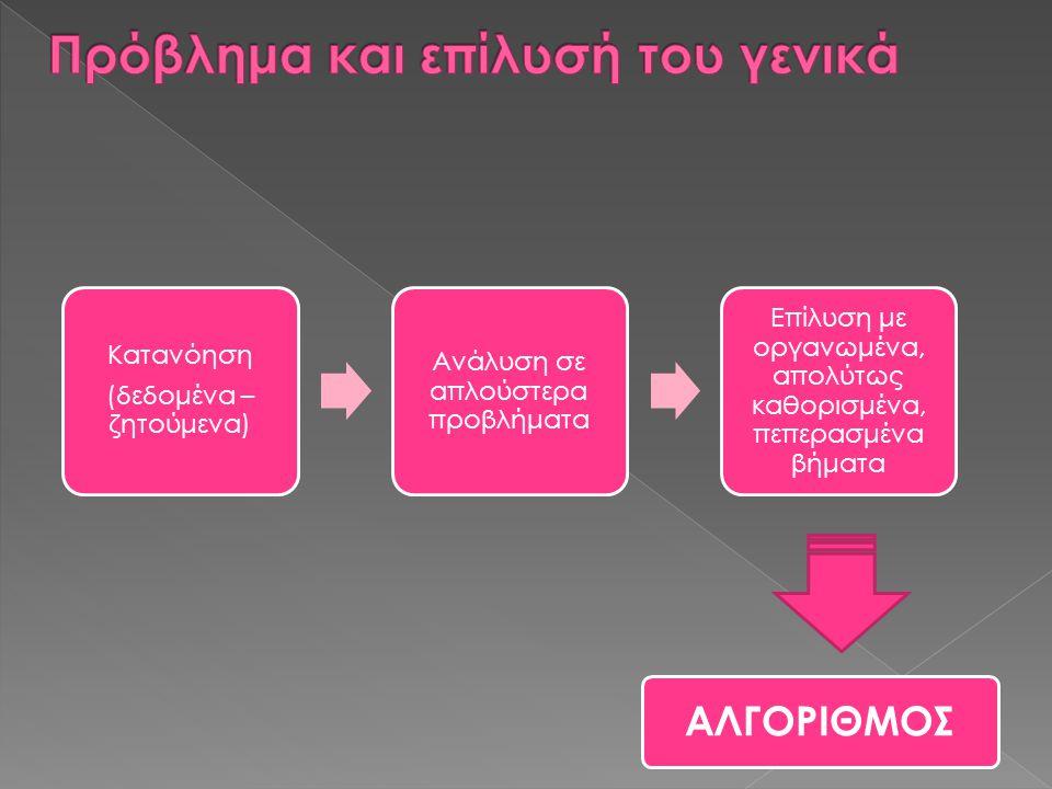 Κατανόηση (δεδομένα – ζητούμενα) Ανάλυση σε απλούστερα προβλήματα Επίλυση με οργανωμένα, απολύτως καθορισμένα, πεπερασμένα βήματα ΑΛΓΟΡΙΘΜΟΣ