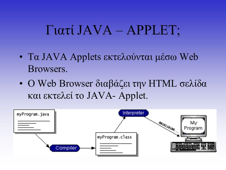 Γιατί JAVA – APPLET; Tα JAVA Applets εκτελούνται μέσω Web Browsers. O Web Browser διαβάζει την HTML σελίδα και εκτελεί το JAVA- Αpplet.