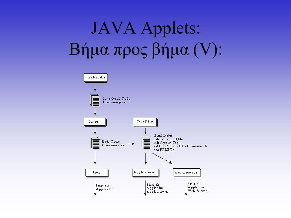 JAVA Applets: Βήμα προς βήμα (V):