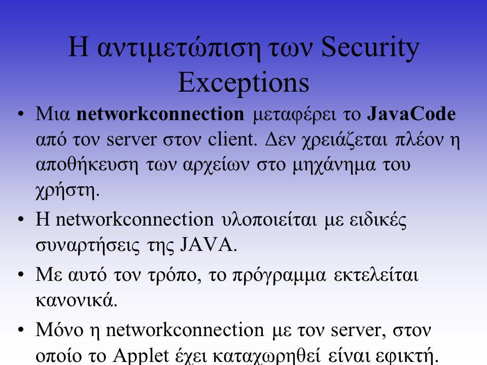 Η αντιμετώπιση των Security Exceptions Μια networkconnection μεταφέρει το JavaCode από τον server στον client. Δεν χρειάζεται πλέον η αποθήκευση των α