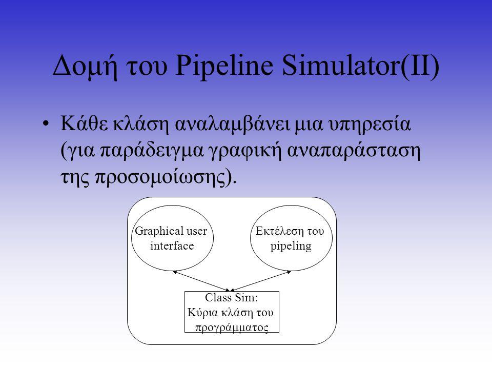 Δομή του Pipeline Simulator(II) Kάθε κλάση αναλαμβάνει μια υπηρεσία (για παράδειγμα γραφική αναπαράσταση της προσομοίωσης). Graphical user interface E