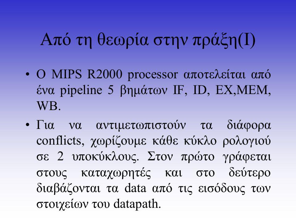 Από τη θεωρία στην πράξη(Ι) Ο MIPS R2000 processor αποτελείται από ένα pipeline 5 βημάτων ΙF, ID, EX,MEM, WB. Για να αντιμετωπιστούν τα διάφορα confli