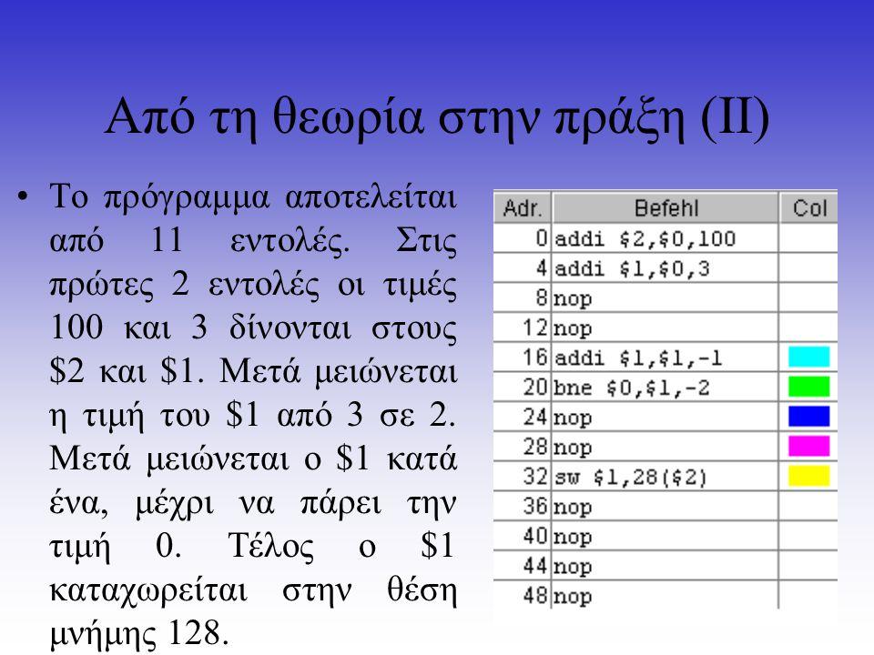 Από τη θεωρία στην πράξη (ΙΙ) Το πρόγραμμα αποτελείται από 11 εντολές. Στις πρώτες 2 εντολές οι τιμές 100 και 3 δίνονται στους $2 και $1. Μετά μειώνετ