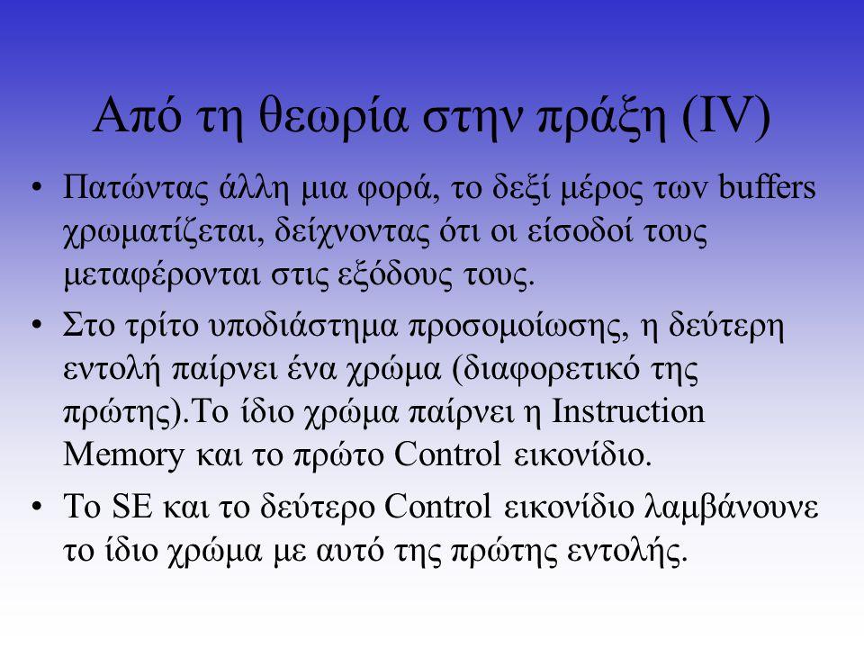 Από τη θεωρία στην πράξη (V) Γενικά, κάθε εντολή λαμβάνει ένα χρώμα, ώστε να παρατηρηθεί καλύτερα η εκτέλεσή της.