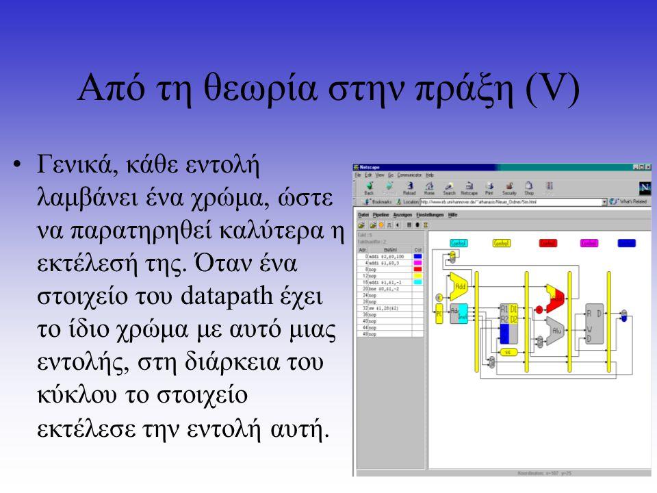 Από τη θεωρία στην πράξη (V) Γενικά, κάθε εντολή λαμβάνει ένα χρώμα, ώστε να παρατηρηθεί καλύτερα η εκτέλεσή της. Όταν ένα στοιχείο του datapath έχει