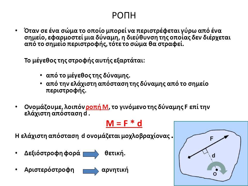 ΡΟΠΗ Όταν σε ένα σώμα το οποίο μπορεί να περιστρέφεται γύρω από ένα σημείο, εφαρμοστεί μια δύναμη, η διεύθυνση της οποίας δεν διέρχεται από το σημείο