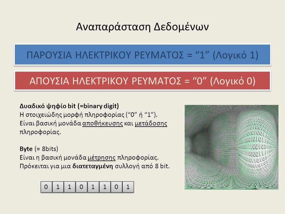 Αναπαράσταση Δεδομένων ΠΑΡΟΥΣΙΑ ΗΛΕΚΤΡΙΚΟΥ ΡΕΥΜΑΤΟΣ = 1 (Λογικό 1) ΑΠΟΥΣΙΑ ΗΛΕΚΤΡΙΚΟΥ ΡΕΥΜΑΤΟΣ = 0 (Λογικό 0) Δυαδικό ψηφίο bit (=binary digit) Η στοιχειώδης μορφή πληροφορίας ( 0 ή 1 ).