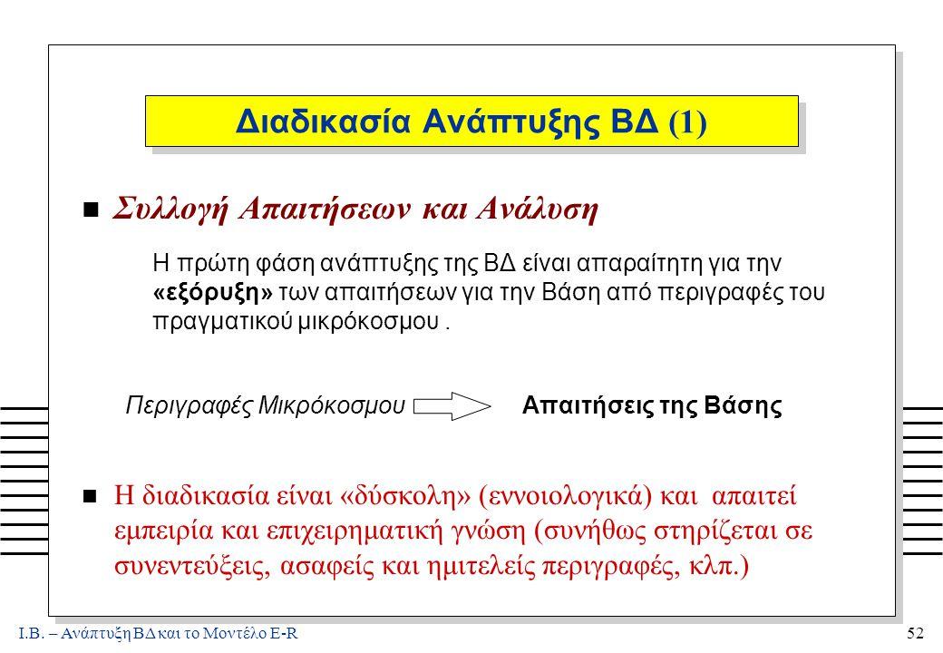Ι.Β. – Ανάπτυξη ΒΔ και το Μοντέλο E-R52 Διαδικασία Ανάπτυξης ΒΔ (1) n Συλλογή Απαιτήσεων και Ανάλυση Η πρώτη φάση ανάπτυξης της ΒΔ είναι απαραίτητη γι