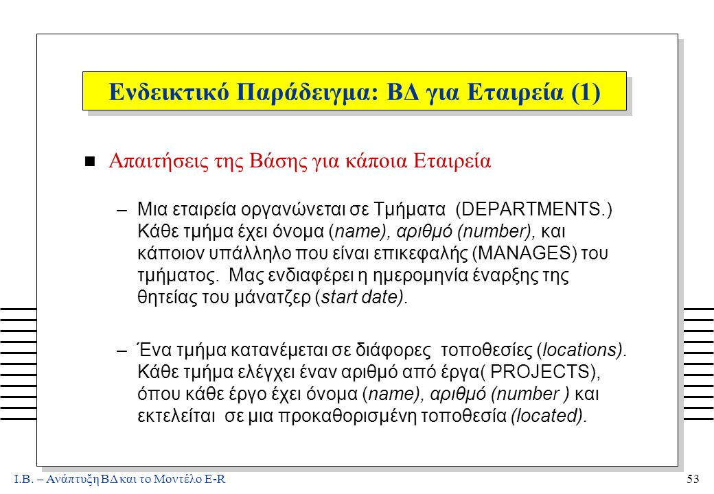 Ι.Β. – Ανάπτυξη ΒΔ και το Μοντέλο E-R53 Ενδεικτικό Παράδειγμα: ΒΔ για Εταιρεία (1) n Απαιτήσεις της Βάσης για κάποια Εταιρεία –Μια εταιρεία οργανώνετα