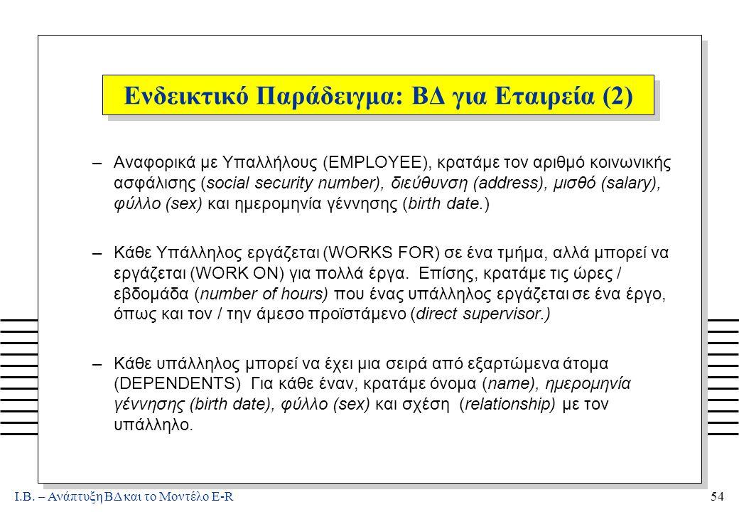 Ι.Β. – Ανάπτυξη ΒΔ και το Μοντέλο E-R54 Ενδεικτικό Παράδειγμα: ΒΔ για Εταιρεία (2) –Αναφορικά με Υπαλλήλους (EMPLOYEE), κρατάμε τον αριθμό κοινωνικής