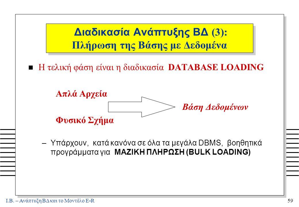 Ι.Β. – Ανάπτυξη ΒΔ και το Μοντέλο E-R59 Διαδικασία Ανάπτυξης ΒΔ (3): Πλήρωση της Βάσης με Δεδομένα n Η τελική φάση είναι η διαδικασία DATABASE LOADING