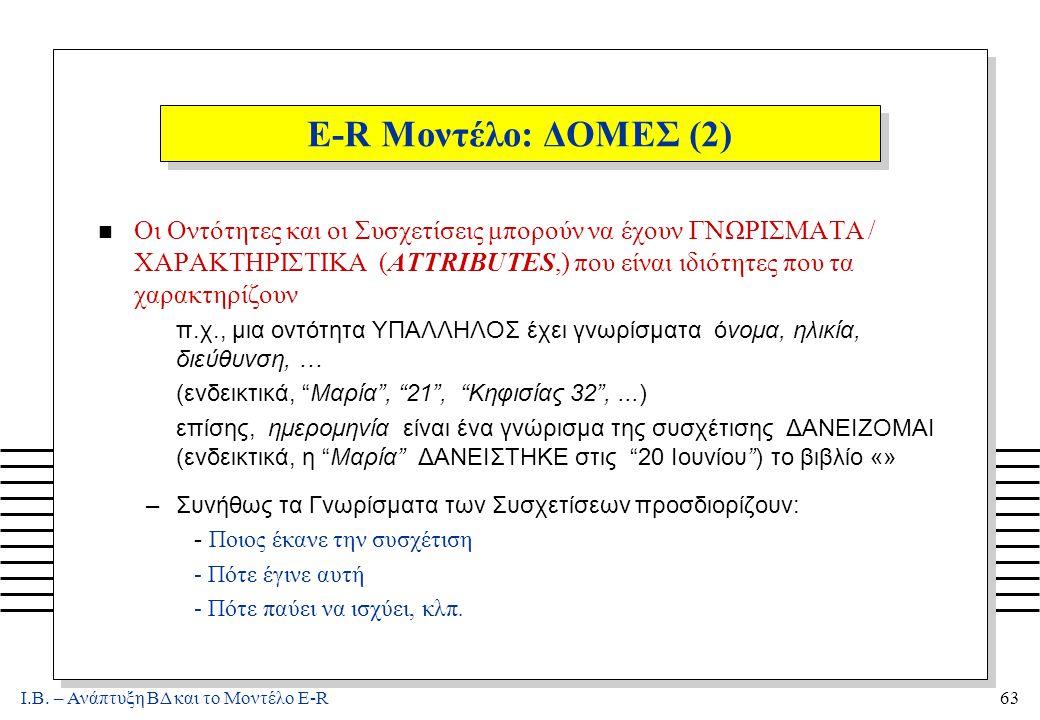 Ι.Β. – Ανάπτυξη ΒΔ και το Μοντέλο E-R63 E-R Μοντέλο: ΔΟΜΕΣ (2) n Οι Οντότητες και οι Συσχετίσεις μπορούν να έχουν ΓΝΩΡΙΣΜΑΤΑ / ΧΑΡΑΚΤΗΡΙΣΤΙΚΑ (ATTRIBU