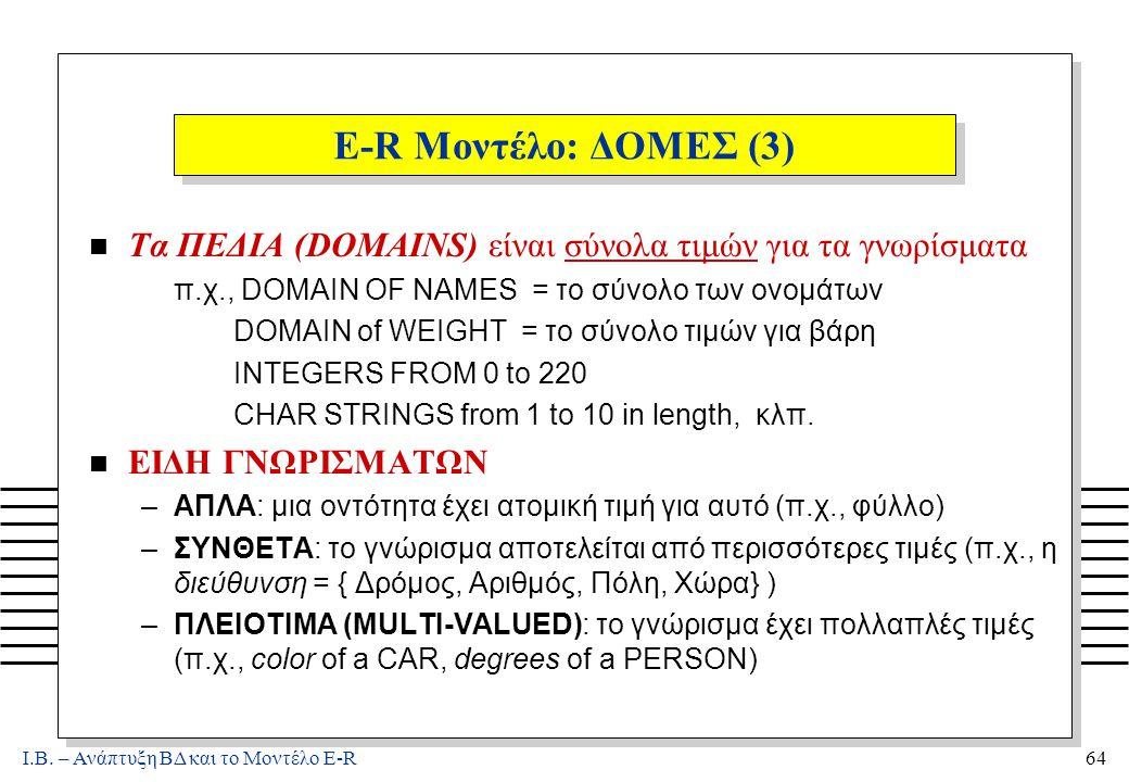 Ι.Β. – Ανάπτυξη ΒΔ και το Μοντέλο E-R64 E-R Μοντέλο: ΔΟΜΕΣ (3) n Τα ΠΕΔΙΑ (DOMAINS) είναι σύνολα τιμών για τα γνωρίσματα π.χ., DOMAIN OF NAMES = το σύ