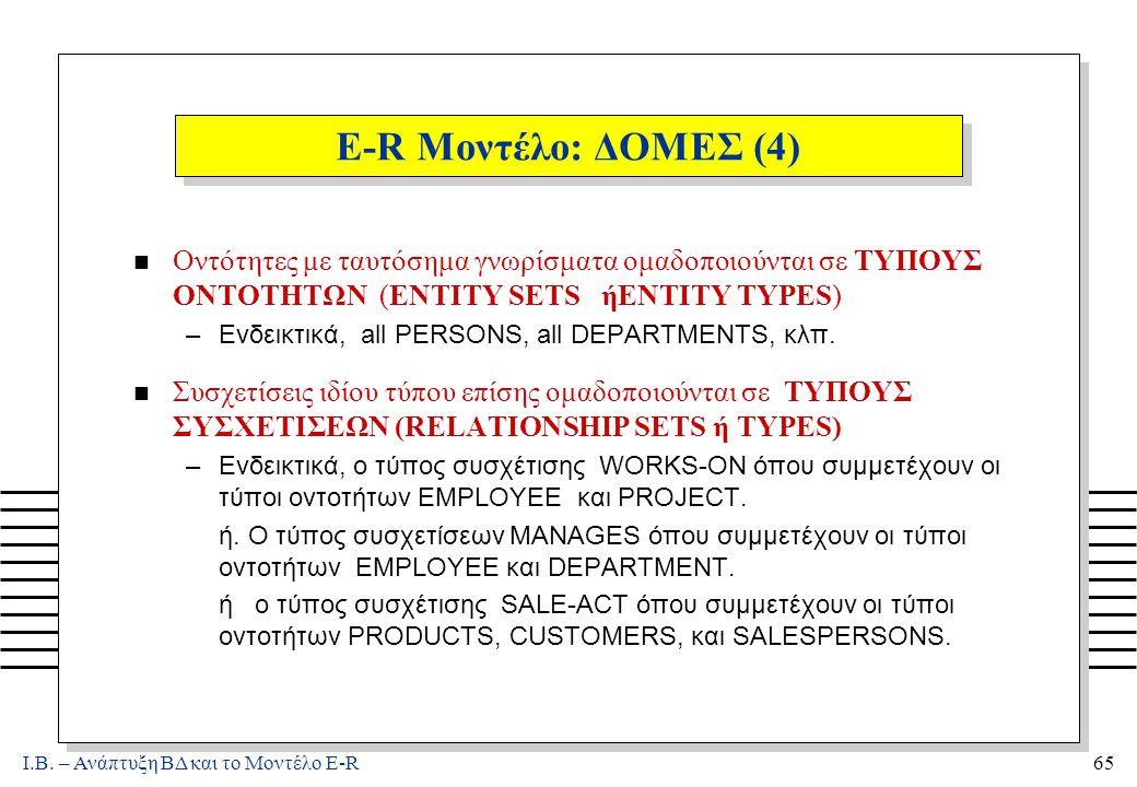 Ι.Β. – Ανάπτυξη ΒΔ και το Μοντέλο E-R65 E-R Μοντέλο: ΔΟΜΕΣ (4) n Οντότητες με ταυτόσημα γνωρίσματα ομαδοποιούνται σε ΤΥΠΟΥΣ ΟΝΤΟΤΗΤΩΝ (ENTITY SETS ήEN