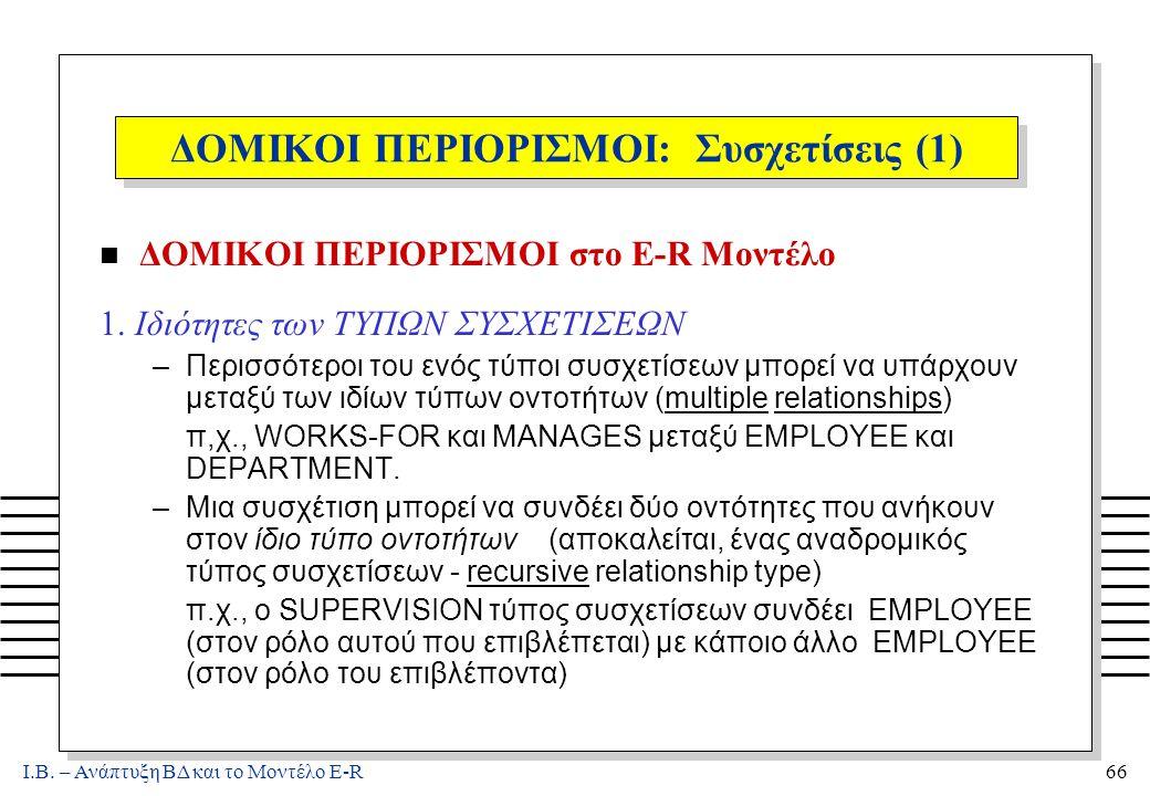 Ι.Β. – Ανάπτυξη ΒΔ και το Μοντέλο E-R66 ΔΟΜΙΚΟΙ ΠΕΡΙΟΡΙΣΜΟΙ: Συσχετίσεις (1) n ΔΟΜΙΚΟΙ ΠΕΡΙΟΡΙΣΜΟΙ στο E-R Μοντέλο 1. Ιδιότητες των ΤΥΠΩΝ ΣΥΣΧΕΤΙΣΕΩΝ