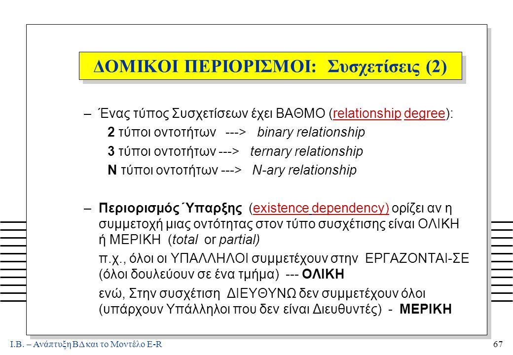 Ι.Β. – Ανάπτυξη ΒΔ και το Μοντέλο E-R67 ΔΟΜΙΚΟΙ ΠΕΡΙΟΡΙΣΜΟΙ: Συσχετίσεις (2) –Ένας τύπος Συσχετίσεων έχει ΒΑΘΜΟ (relationship degree): 2 τύποι οντοτήτ