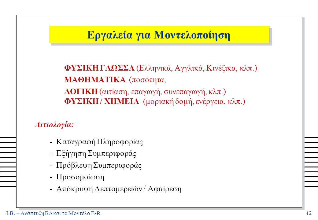 Ι.Β. – Ανάπτυξη ΒΔ και το Μοντέλο E-R42 Εργαλεία για Μοντελοποίηση ΦΥΣΙΚΗ ΓΛΩΣΣΑ (Ελληνικά, Αγγλικά, Κινέζικα, κλπ.) ΜΑΘΗΜΑΤΙΚΑ (ποσότητα, ΛΟΓΙΚΗ (αιτ