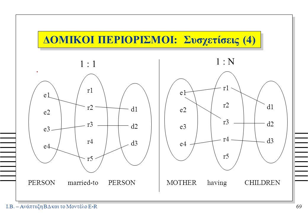 Ι.Β. – Ανάπτυξη ΒΔ και το Μοντέλο E-R69 ΔΟΜΙΚΟΙ ΠΕΡΙΟΡΙΣΜΟΙ: Συσχετίσεις (4). e1 e2 e3 e4 r1 r2 r3 r4 r5 d1 d2 d3 e1 e2 e3 e4 r1 r2 r3 r4 r5 d1 d2 d3
