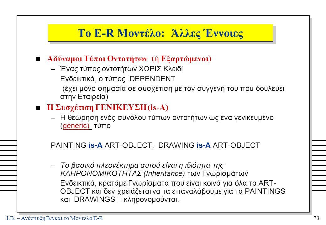 Ι.Β. – Ανάπτυξη ΒΔ και το Μοντέλο E-R73 Το E-R Μοντέλο: Άλλες Έννοιες n Αδύναμοι Τύποι Οντοτήτων (ή Εξαρτώμενοι) –Ένας τύπος οντοτήτων ΧΩΡΙΣ Κλειδί Εν