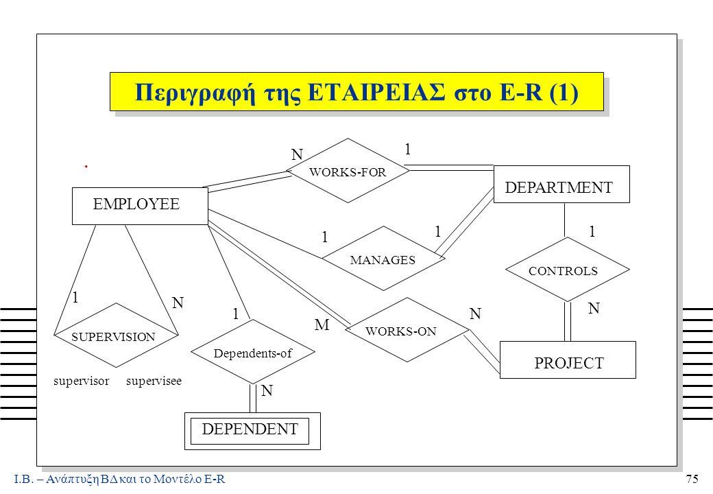 Ι.Β. – Ανάπτυξη ΒΔ και το Μοντέλο E-R75 Περιγραφή της ΕΤΑΙΡΕΙΑΣ στο E-R (1). EMPLOYEE SUPERVISION 1 N Dependents-of DEPENDENT 1 N WORKS-FOR WORKS-ON M