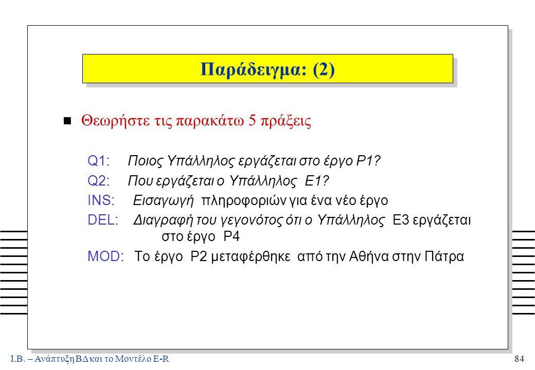 Ι.Β. – Ανάπτυξη ΒΔ και το Μοντέλο E-R84 Παράδειγμα: (2) n Θεωρήστε τις παρακάτω 5 πράξεις Q1: Ποιος Υπάλληλος εργάζεται στο έργο P1? Q2: Που εργάζεται