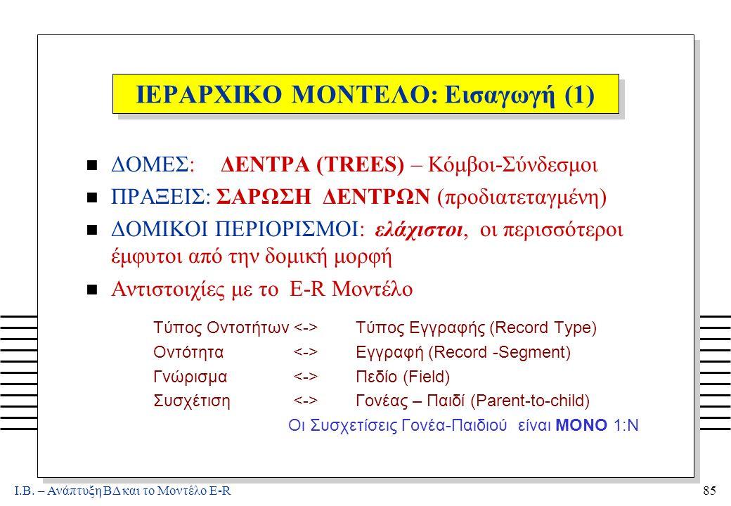 Ι.Β. – Ανάπτυξη ΒΔ και το Μοντέλο E-R85 ΙΕΡΑΡΧΙΚΟ ΜΟΝΤΕΛΟ: Εισαγωγή (1) n ΔΟΜΕΣ:ΔΕΝΤΡΑ (TREES) – Κόμβοι-Σύνδεσμοι n ΠΡΑΞΕΙΣ: ΣΑΡΩΣΗ ΔΕΝΤΡΩΝ (προδιατετ